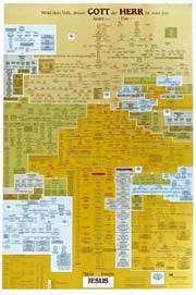 Stammbaum Adam und Eva bis Jesus Christus, Poster